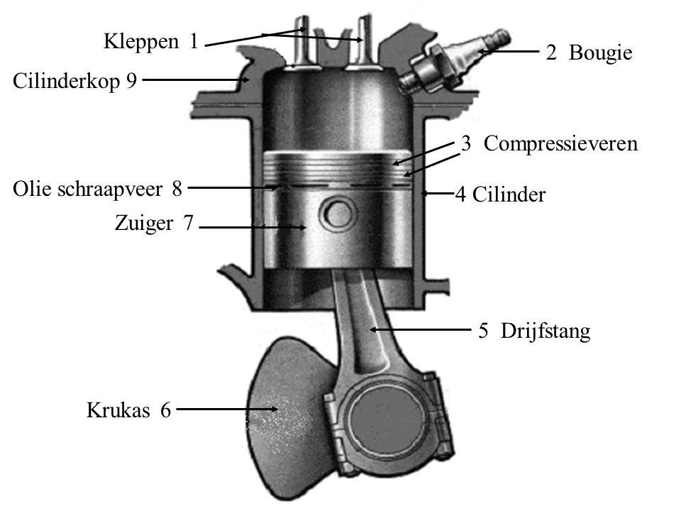 Kleppen 1. 2. Bougie. Cilinderkop. 9. 3. Compressieveren. Olie schraapveer. 8. 4. Cilinder.