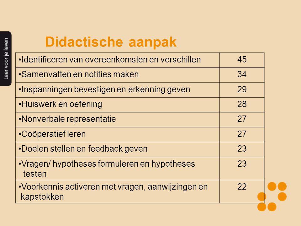 Didactische aanpak Identificeren van overeenkomsten en verschillen 45