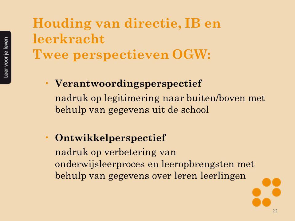 Houding van directie, IB en leerkracht Twee perspectieven OGW: