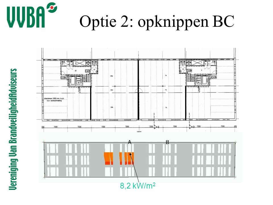 Optie 2: opknippen BC 8,2 kW/m2