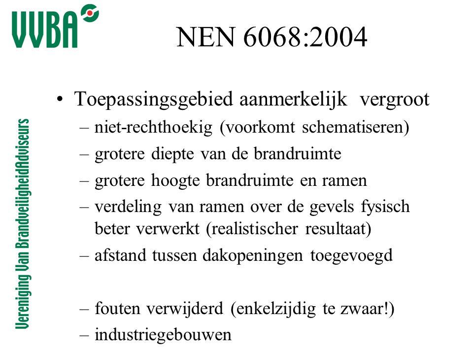 NEN 6068:2004 Toepassingsgebied aanmerkelijk vergroot