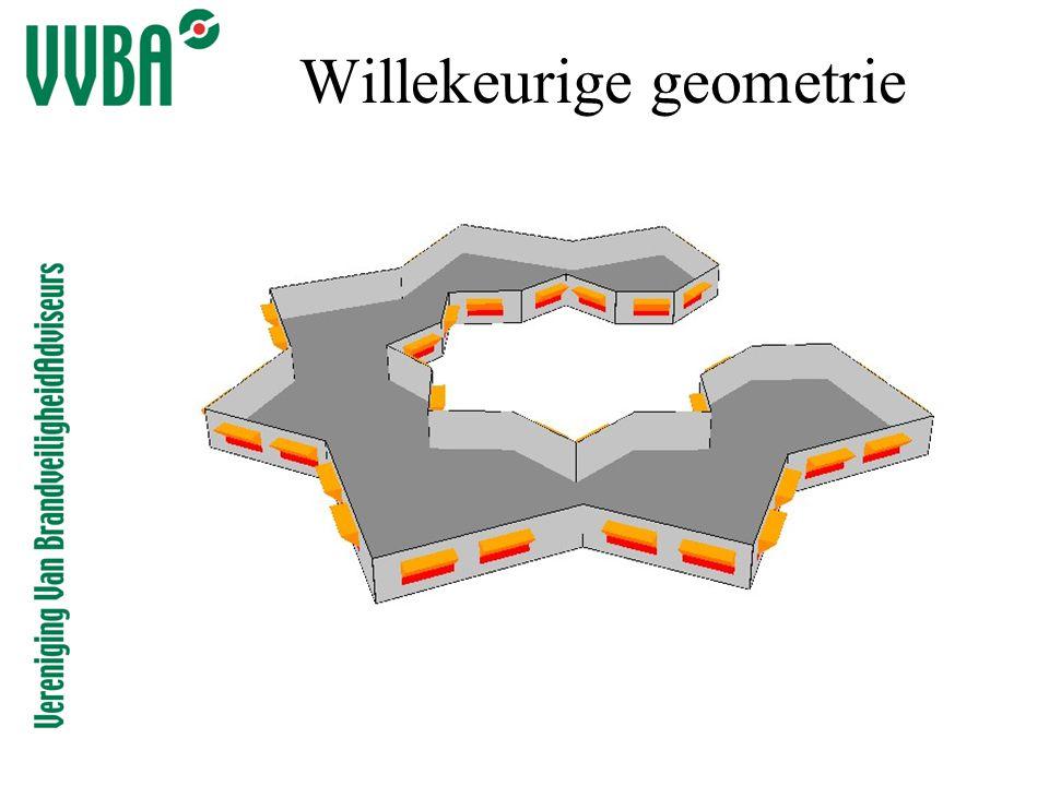 Willekeurige geometrie