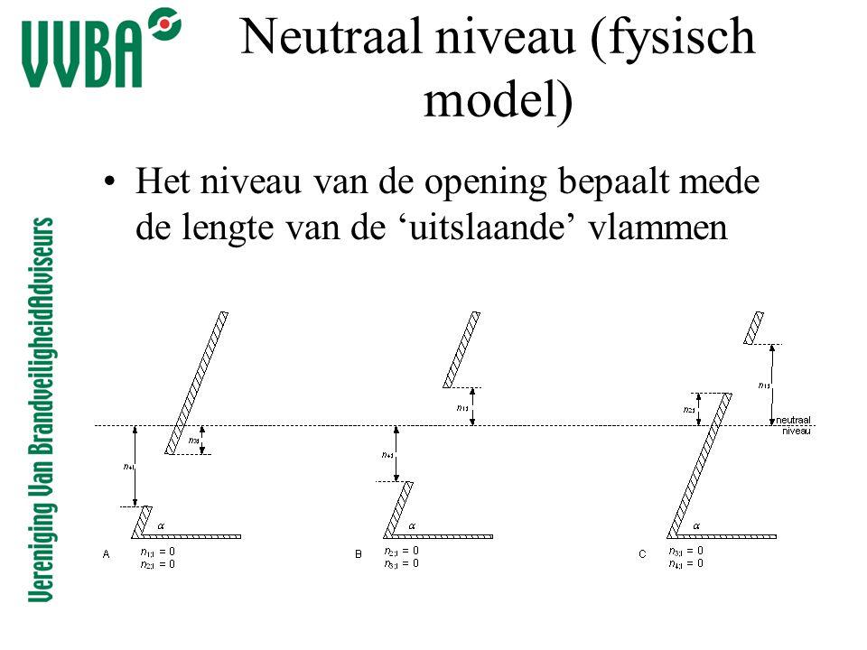 Neutraal niveau (fysisch model)