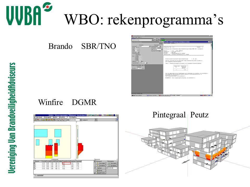 WBO: rekenprogramma's