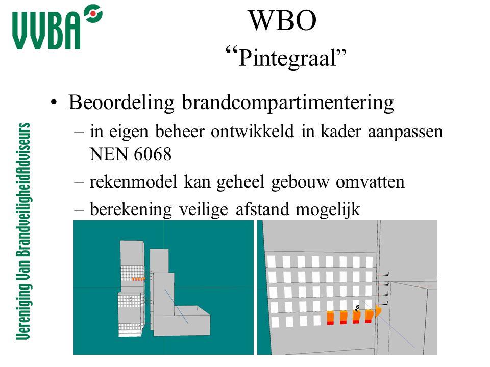 WBO Pintegraal Beoordeling brandcompartimentering