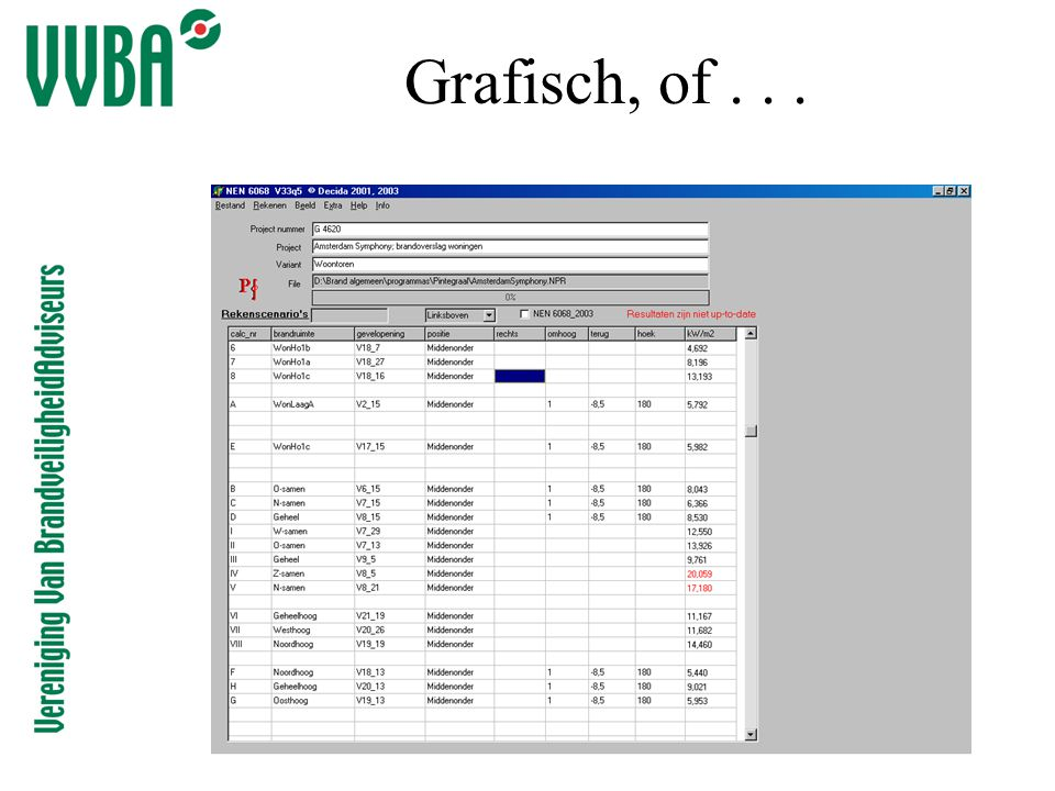 Grafisch, of . . .