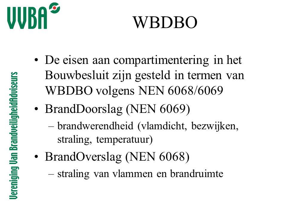 WBDBO De eisen aan compartimentering in het Bouwbesluit zijn gesteld in termen van WBDBO volgens NEN 6068/6069.