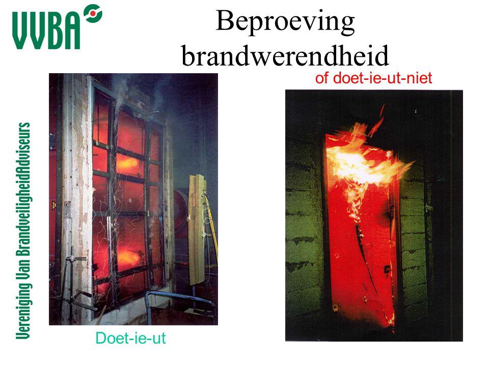 Beproeving brandwerendheid