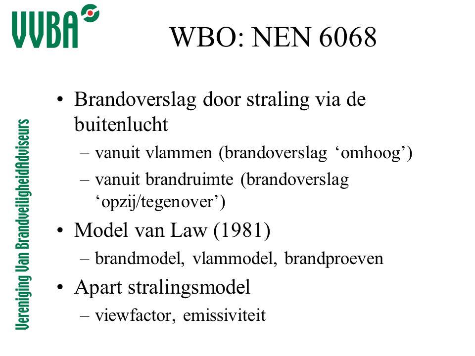 WBO: NEN 6068 Brandoverslag door straling via de buitenlucht