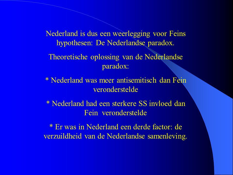 Theoretische oplossing van de Nederlandse paradox: