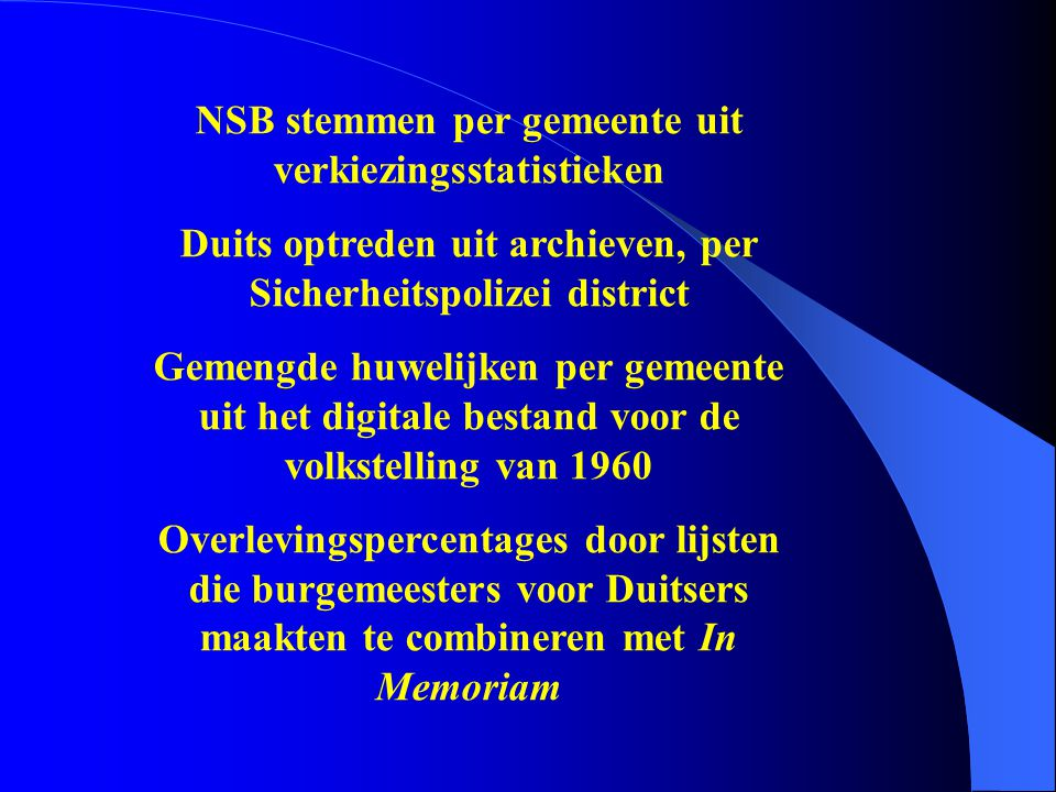 NSB stemmen per gemeente uit verkiezingsstatistieken