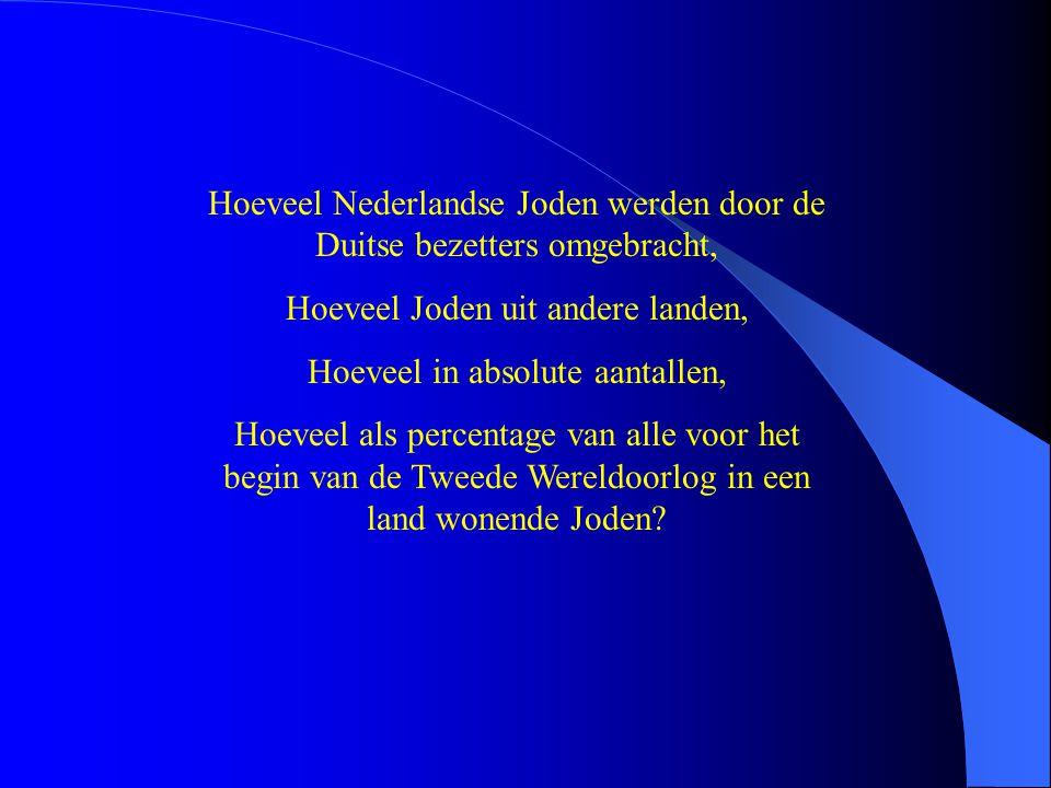 Hoeveel Nederlandse Joden werden door de Duitse bezetters omgebracht,