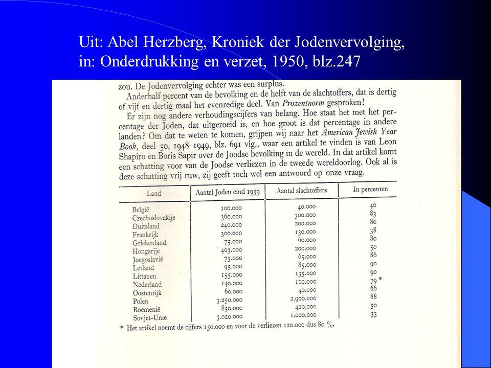 Uit: Abel Herzberg, Kroniek der Jodenvervolging, in: Onderdrukking en verzet, 1950, blz.247