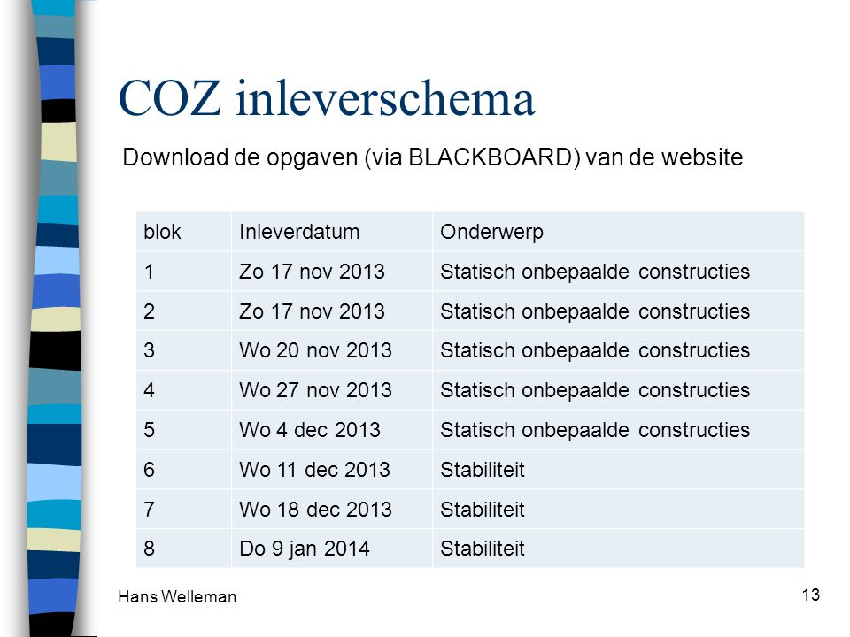COZ inleverschema Download de opgaven (via BLACKBOARD) van de website