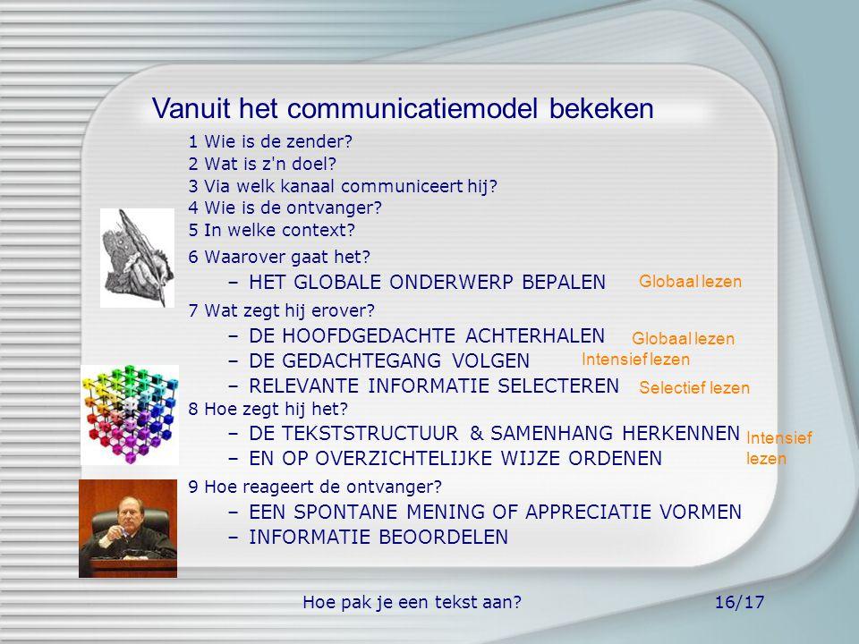Vanuit het communicatiemodel bekeken
