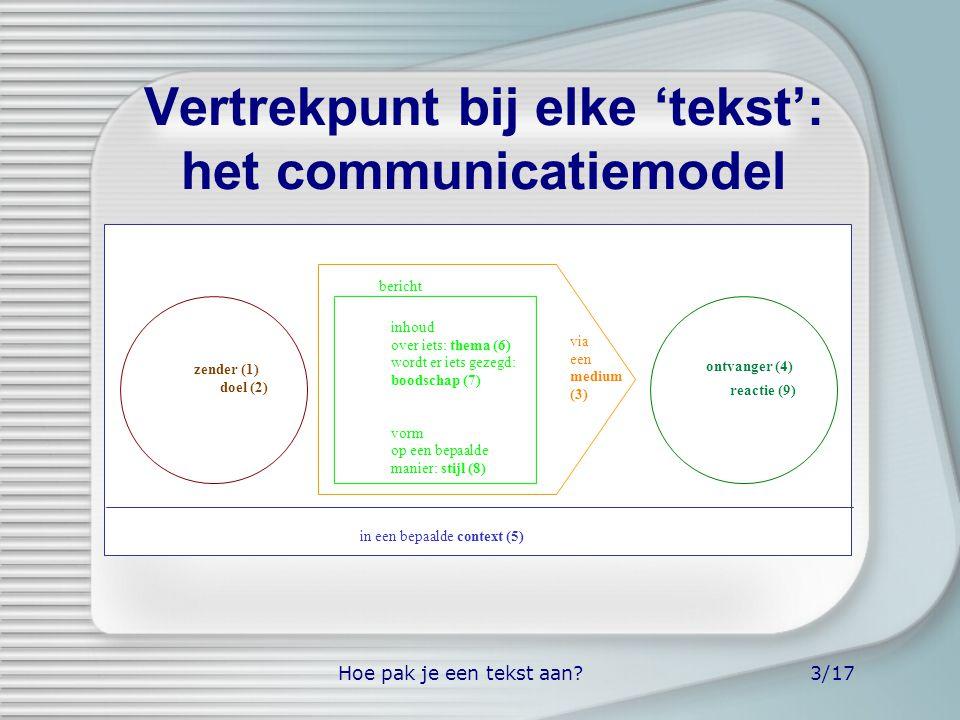 Vertrekpunt bij elke 'tekst': het communicatiemodel