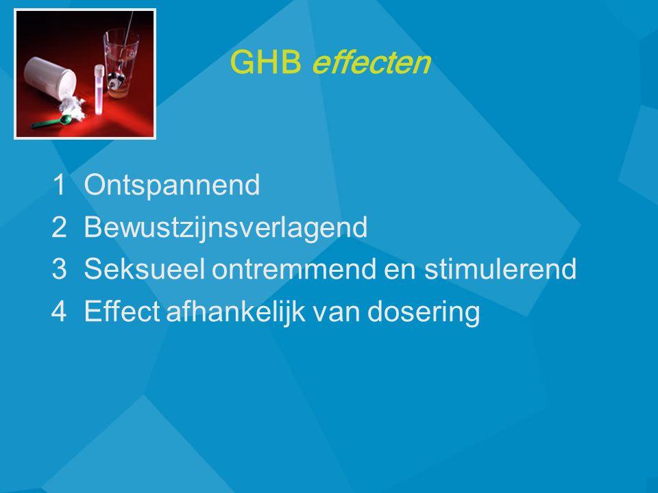 GHB effecten 1 Ontspannend 2 Bewustzijnsverlagend