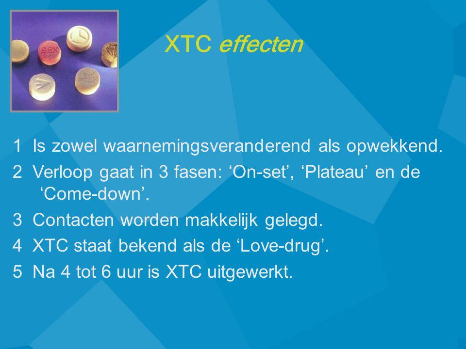 XTC effecten 1 Is zowel waarnemingsveranderend als opwekkend.