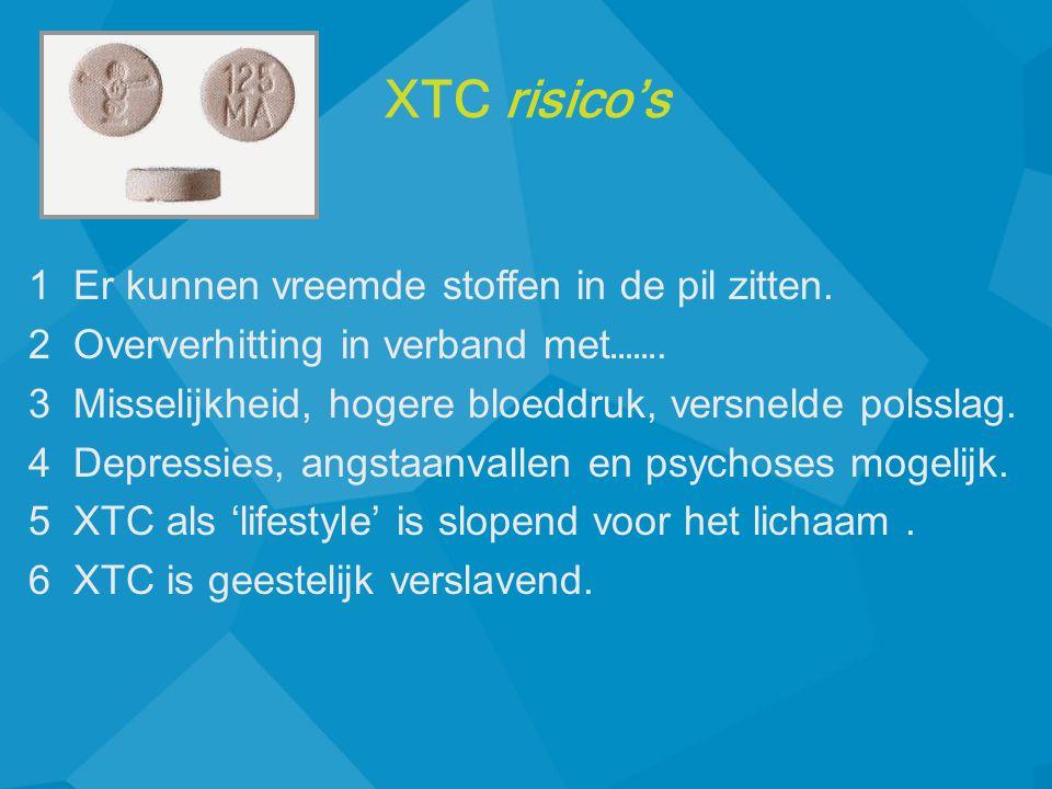 XTC risico's 1 Er kunnen vreemde stoffen in de pil zitten.