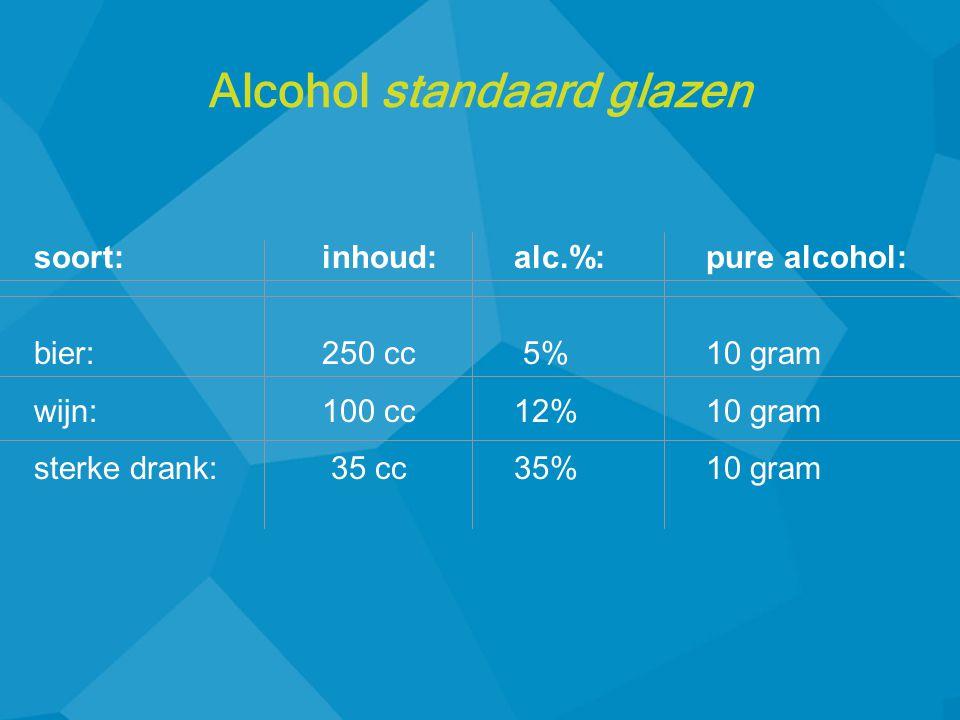 Alcohol standaard glazen