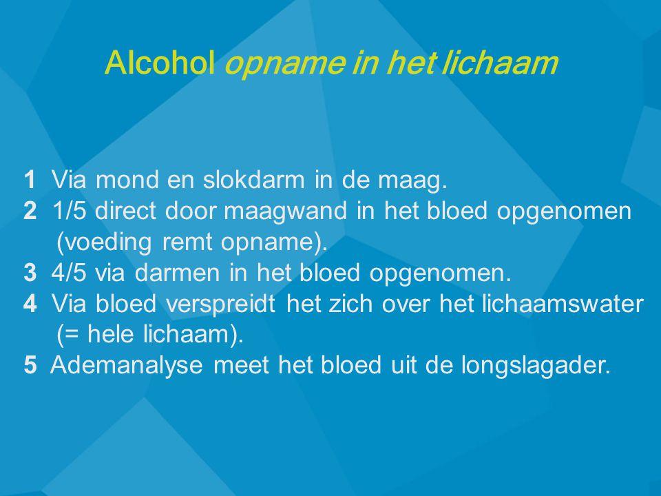 Alcohol opname in het lichaam