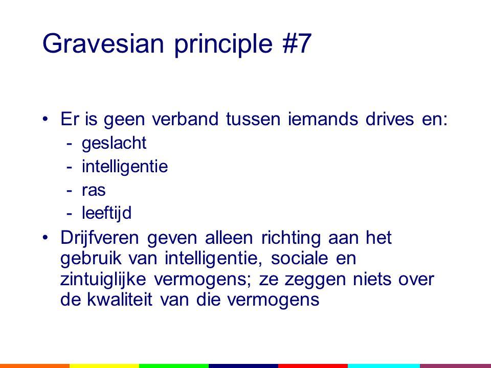 Gravesian principle #7 Er is geen verband tussen iemands drives en: