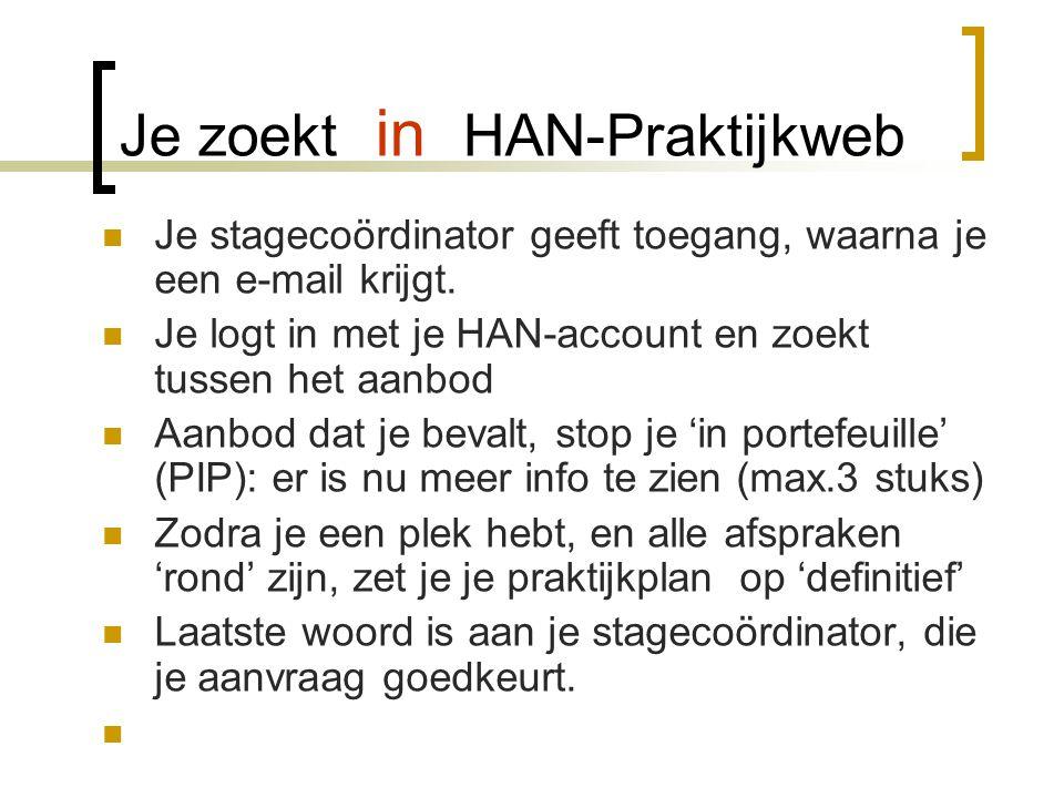 Je zoekt in HAN-Praktijkweb