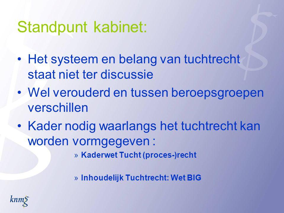 Standpunt kabinet: Het systeem en belang van tuchtrecht staat niet ter discussie. Wel verouderd en tussen beroepsgroepen verschillen.