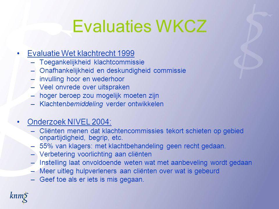 Evaluaties WKCZ Evaluatie Wet klachtrecht 1999 Onderzoek NIVEL 2004: