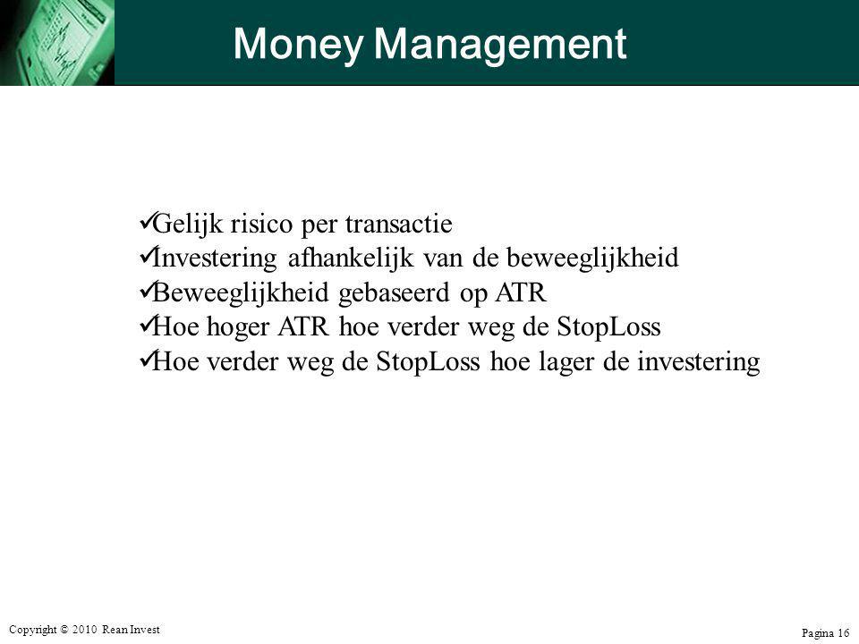 Money Management Gelijk risico per transactie
