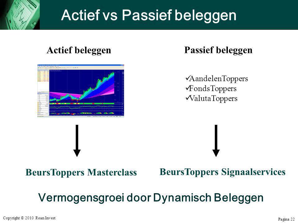 Actief vs Passief beleggen Vermogensgroei door Dynamisch Beleggen