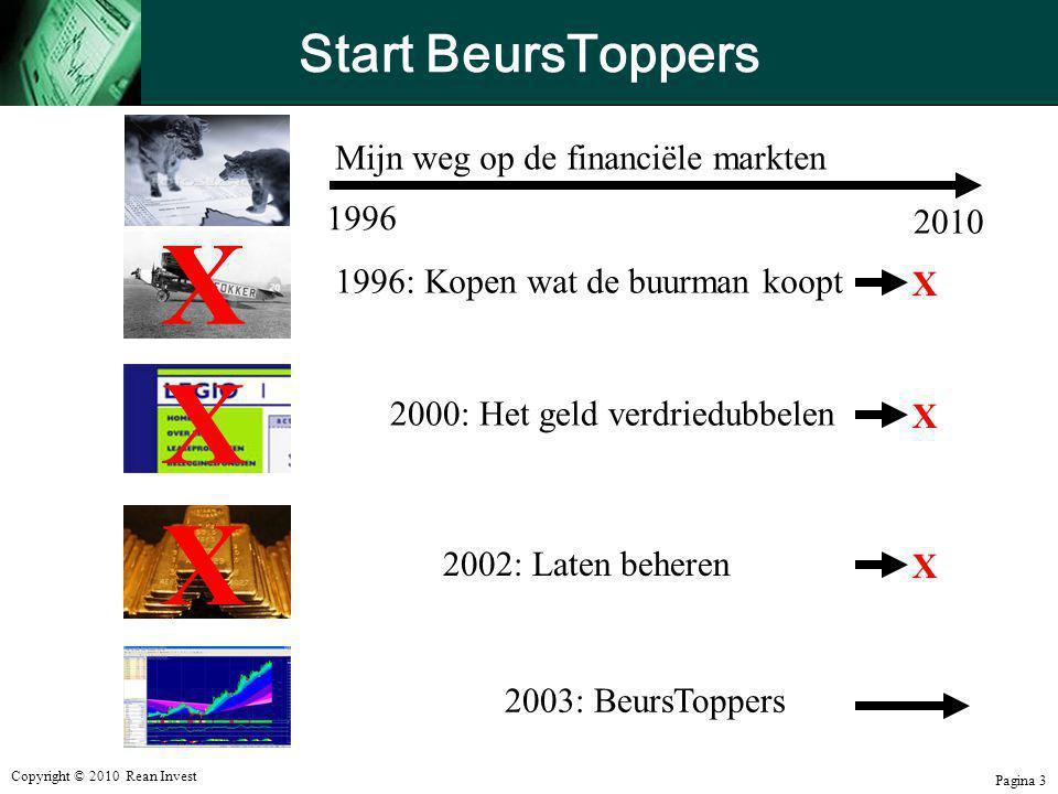 X X X Start BeursToppers Mijn weg op de financiële markten 1996 2010