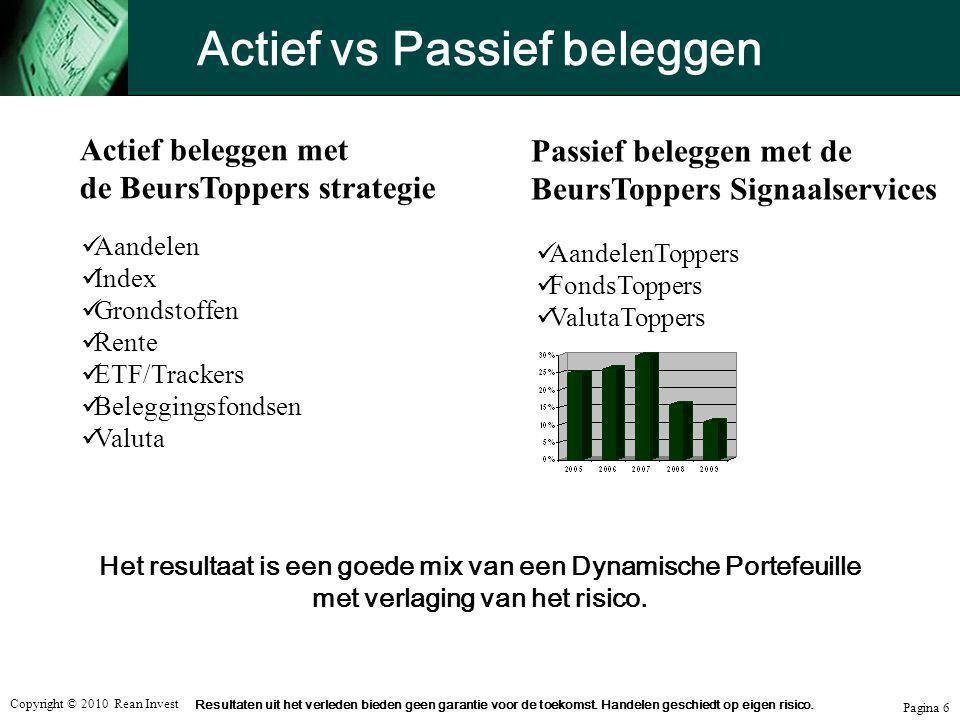 Actief vs Passief beleggen