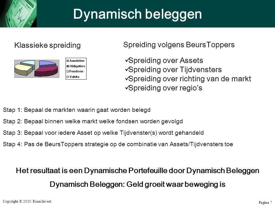 Dynamisch beleggen Klassieke spreiding Spreiding volgens BeursToppers