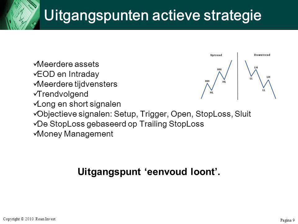 Uitgangspunten actieve strategie
