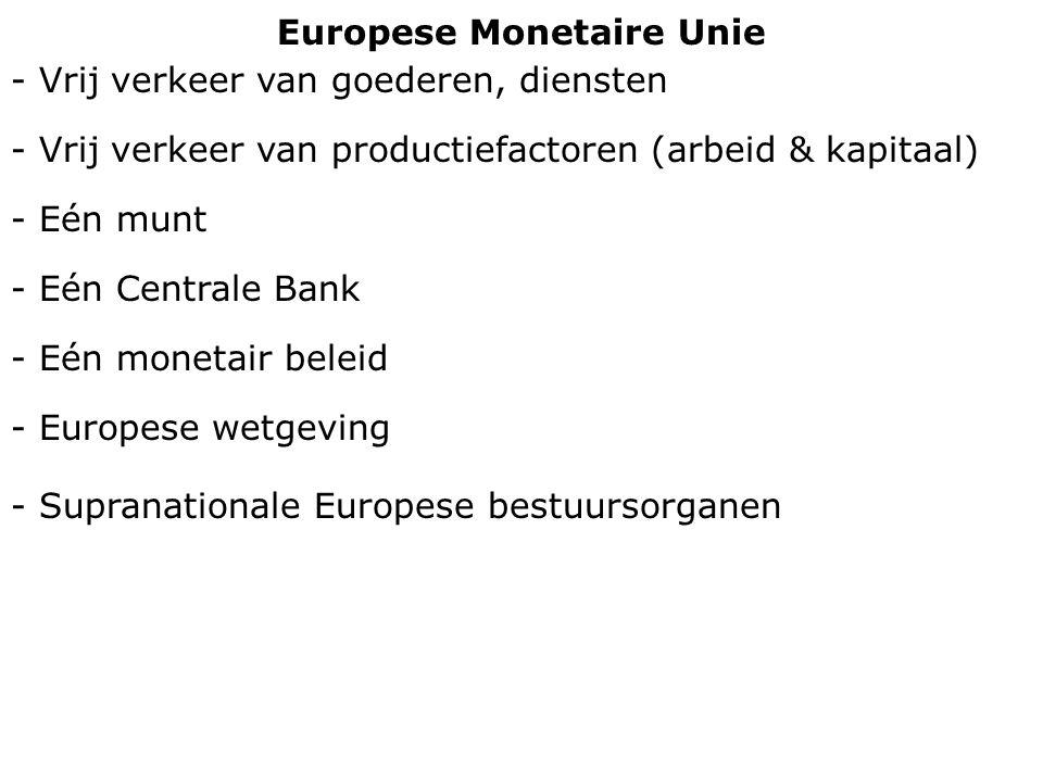 Europese Monetaire Unie