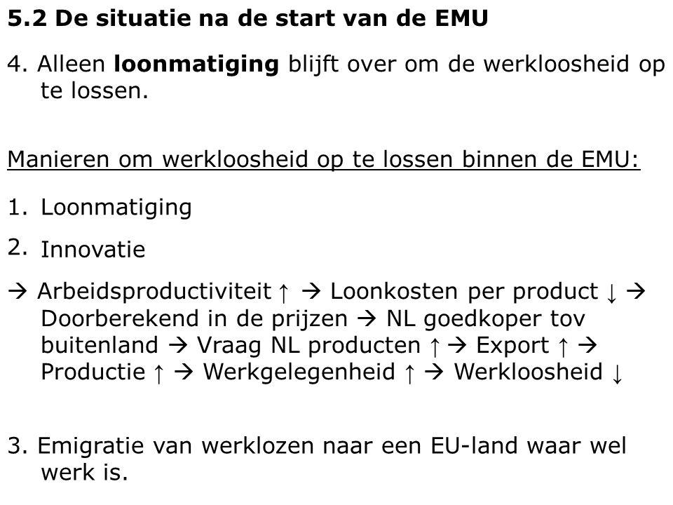 5.2 De situatie na de start van de EMU