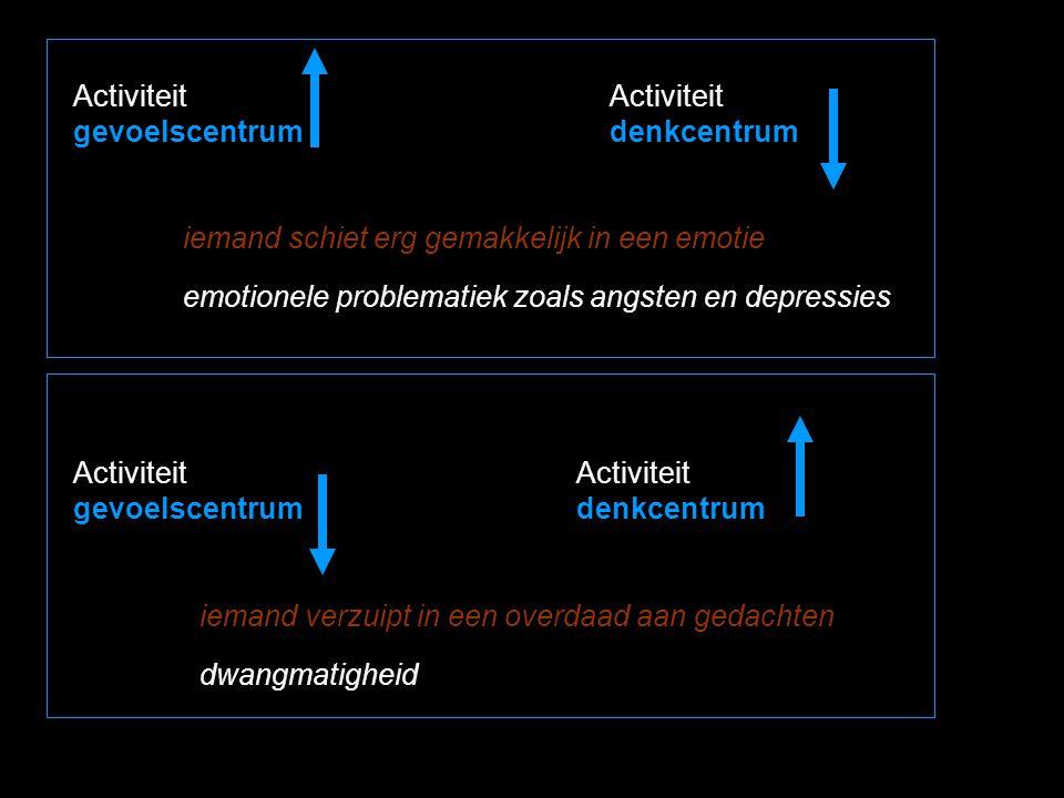 Activiteit gevoelscentrum