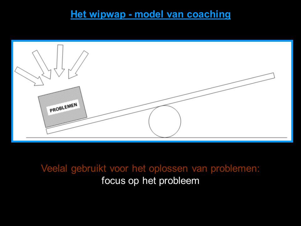 Het wipwap - model van coaching
