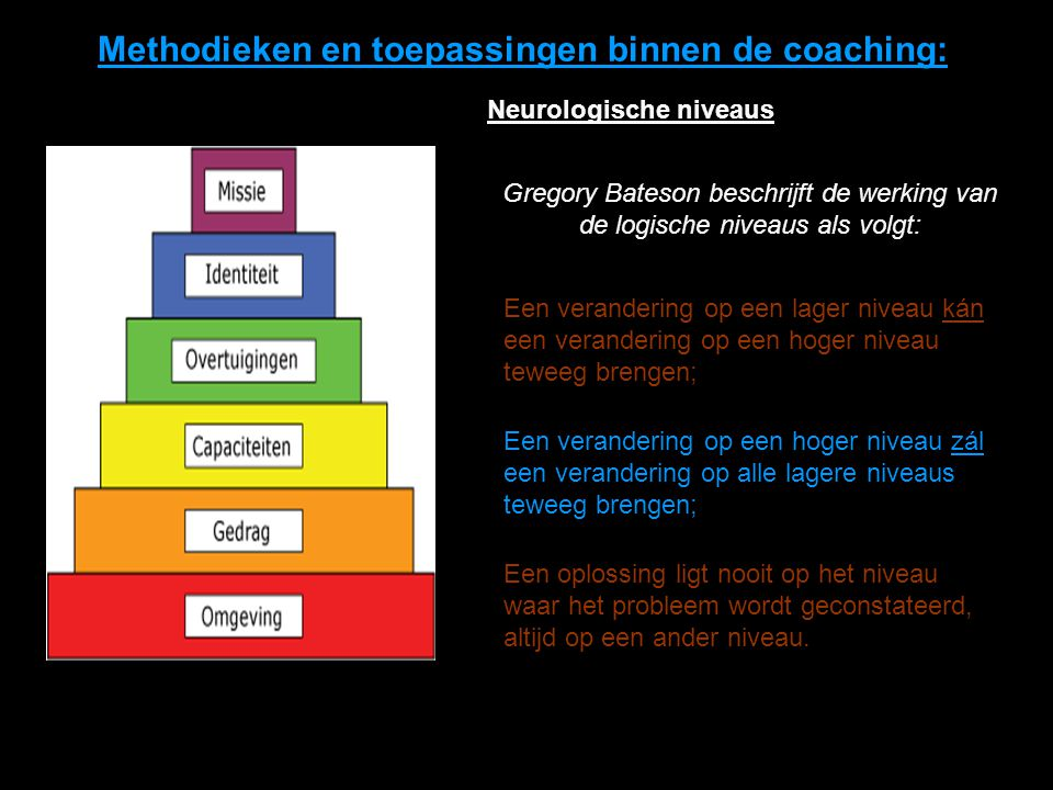 Methodieken en toepassingen binnen de coaching: