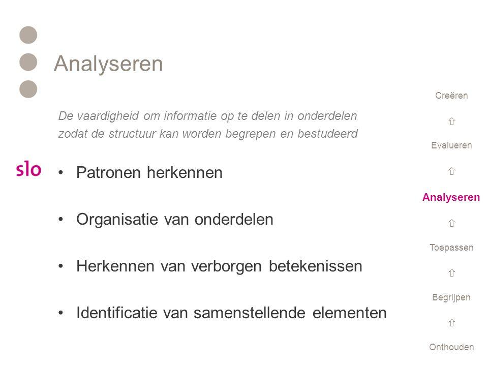 Analyseren  Patronen herkennen Analyseren Organisatie van onderdelen