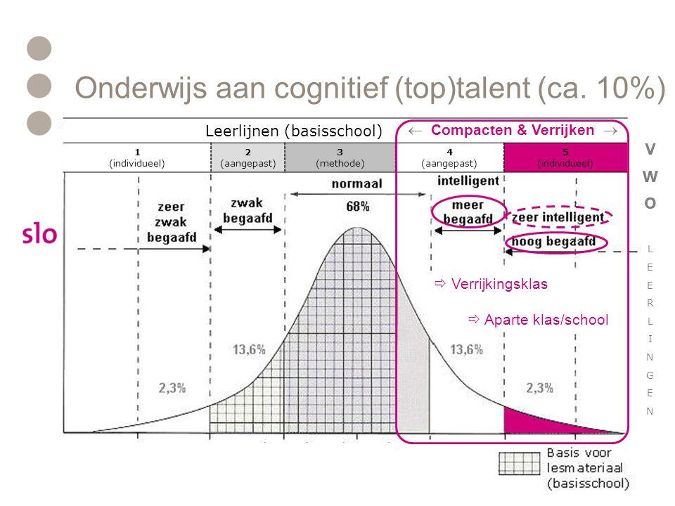 Onderwijs aan cognitief (top)talent (ca. 10%)