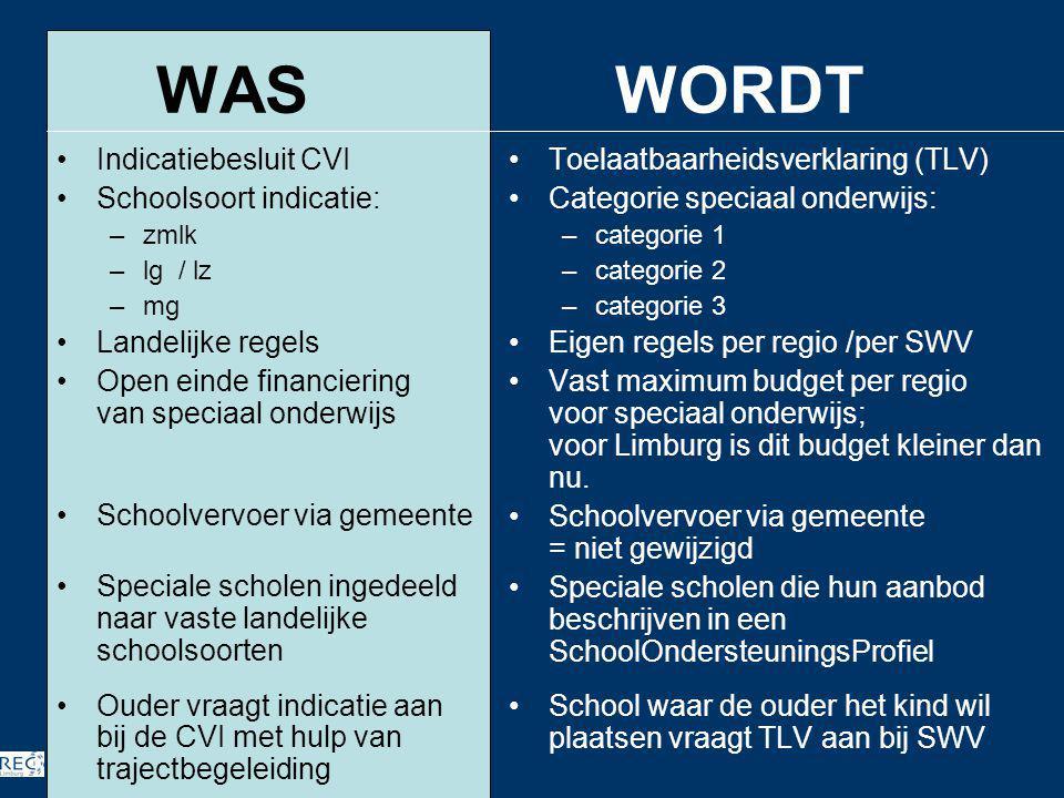 WAS WORDT Indicatiebesluit CVI Schoolsoort indicatie: