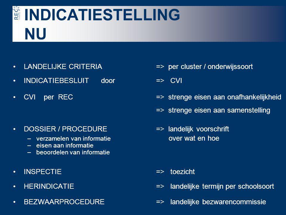 INDICATIESTELLING NU LANDELIJKE CRITERIA => per cluster / onderwijssoort. INDICATIEBESLUIT door => CVI.