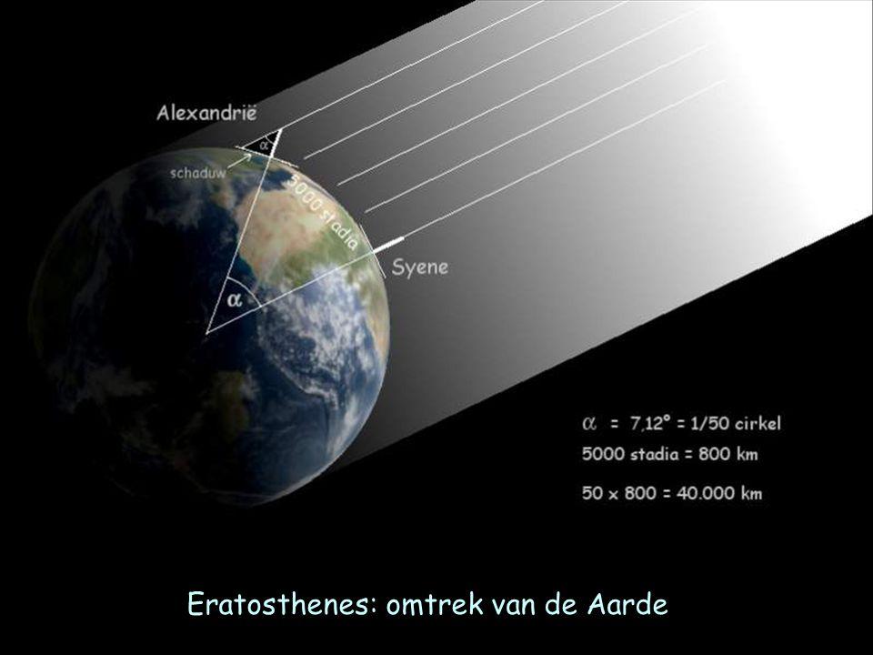 Eratosthenes: omtrek van de Aarde