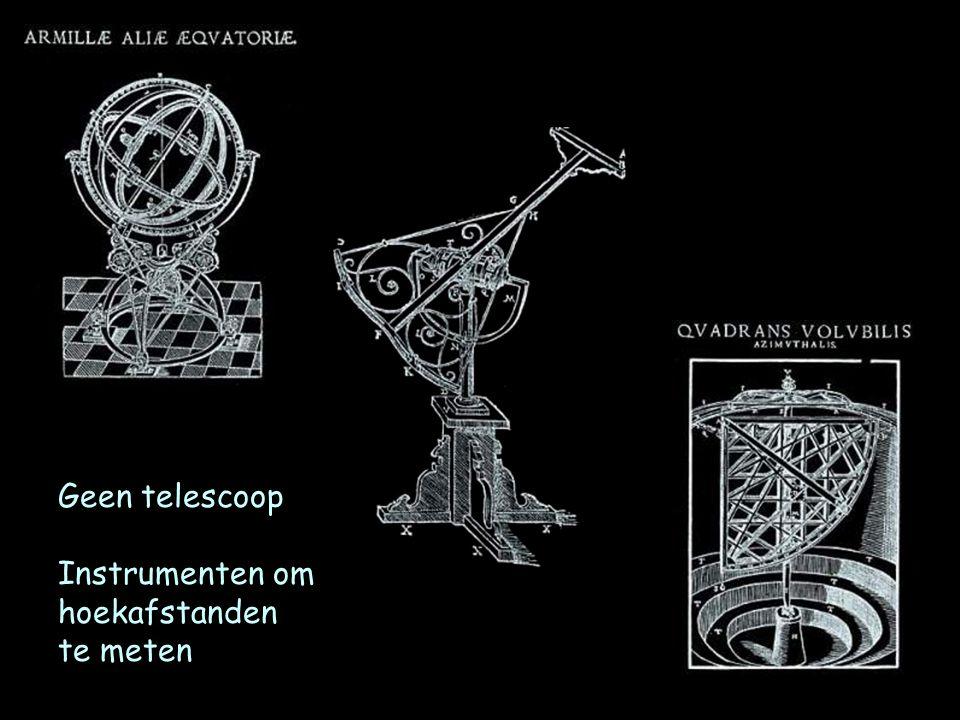Geen telescoop Instrumenten om hoekafstanden te meten
