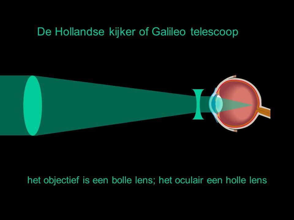 De Hollandse kijker of Galileo telescoop