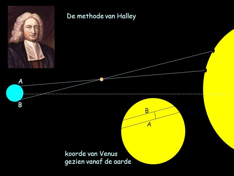 De methode van Halley A B B A koorde van Venus gezien vanaf de aarde