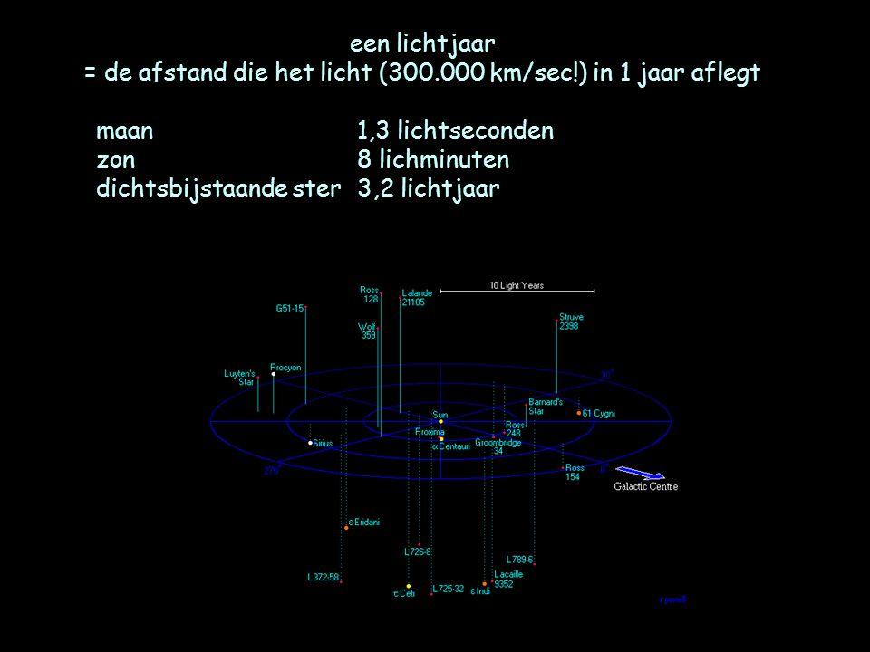 = de afstand die het licht (300.000 km/sec!) in 1 jaar aflegt