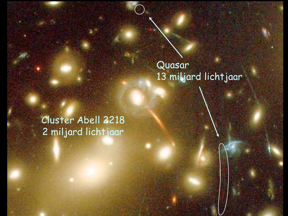 Quasar 13 miljard lichtjaar Cluster Abell 2218 2 miljard lichtjaar